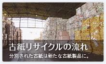 古紙リサイクルの流れ:分別された古紙は新たな古紙製品に。